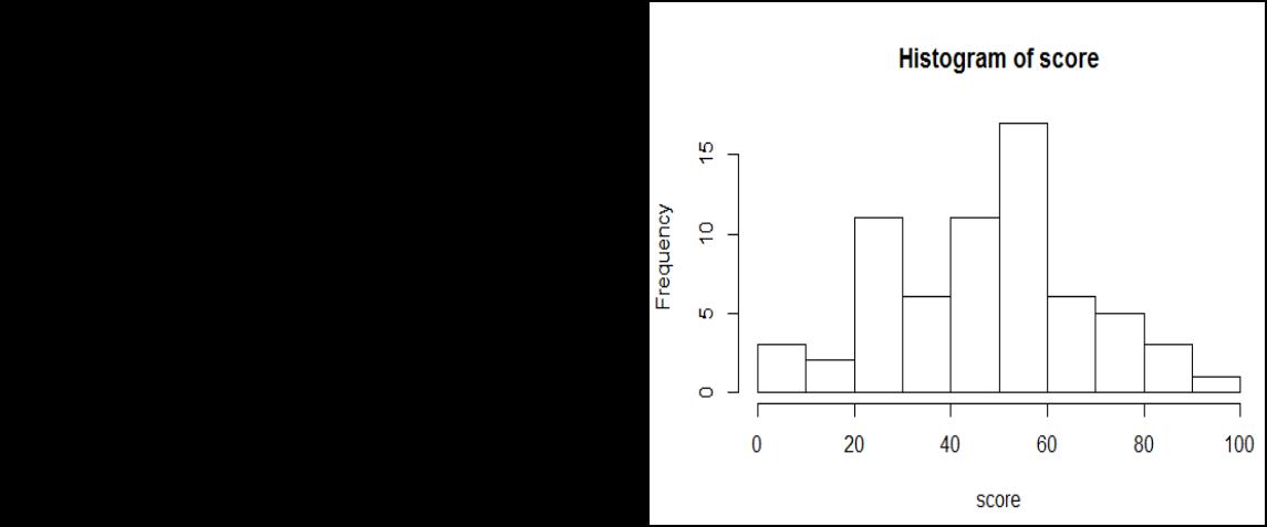 천 개의 숫자보다 더 나은 한 개의 그래프.jpg 1