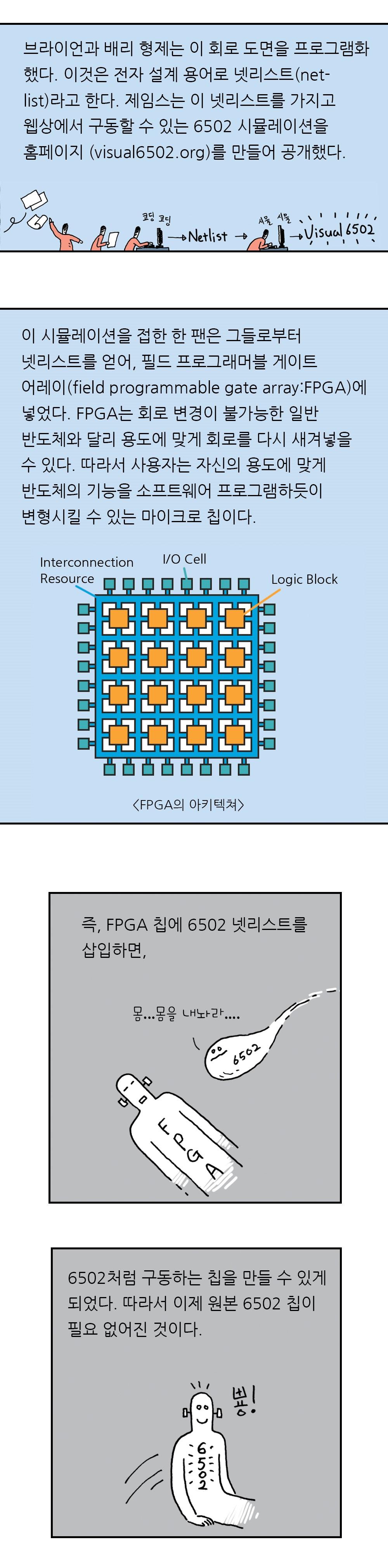 사이언티픽 게이머즈 시즌2 #10 구식 마이크로 칩을 발굴하다 5
