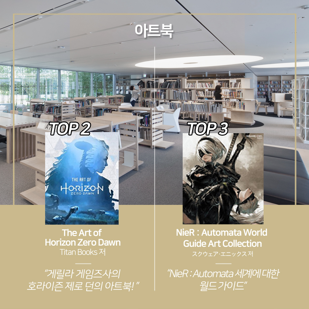 The Art of Horizon Zero Dawn, NieR: Automata World Guide Art Collection