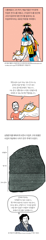 사이언티픽 게이머즈 시즌5 #8 고고학의 탄생: 언차티드