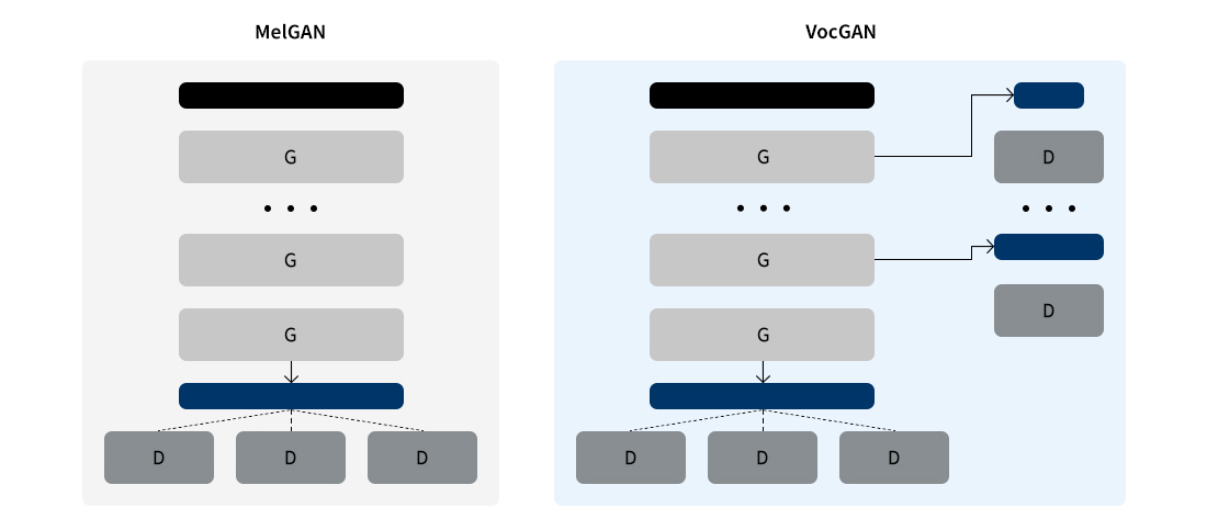 VocGAN_01